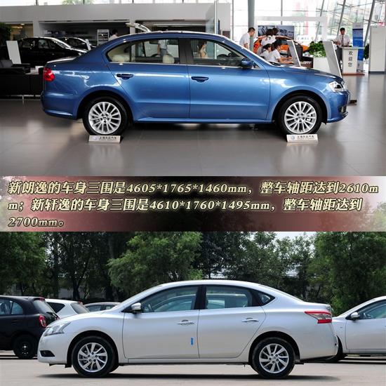 上海大众新朗逸全面对比东风日产新轩逸