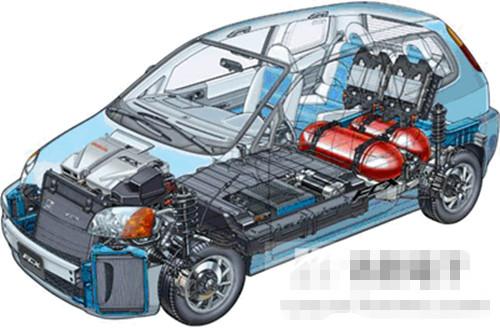 新能源汽车结构