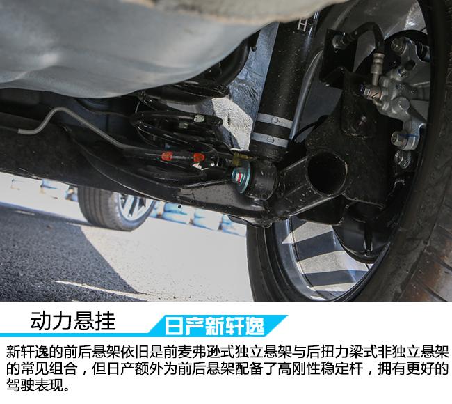 定位更年轻 试驾东风日产全新轩逸1.8l【4】